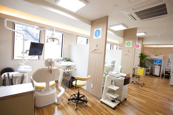 なかむら歯科photo